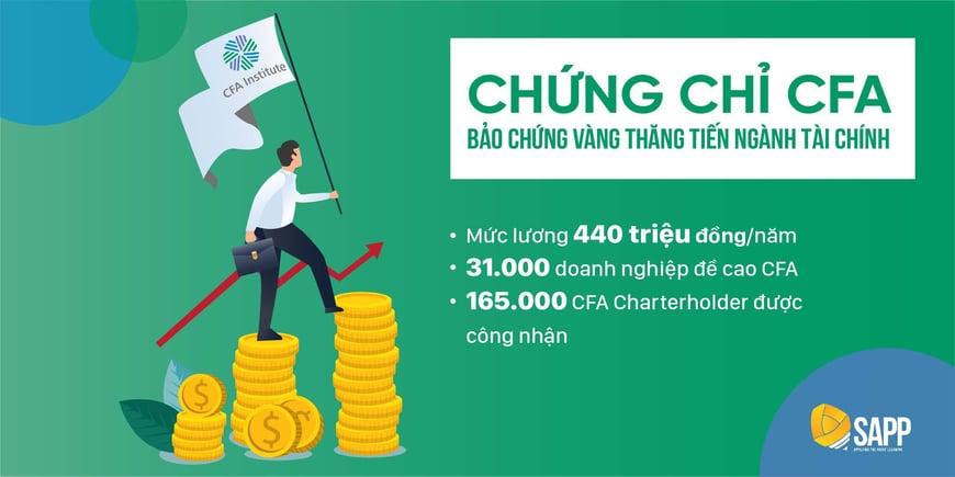 Ưu đãi CFA đợt 2_600x300