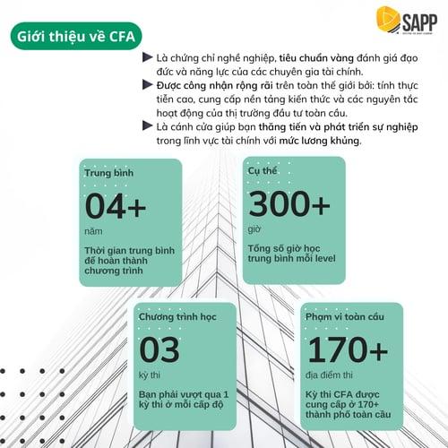 Giới thiệu về CFA - SAPP Academy