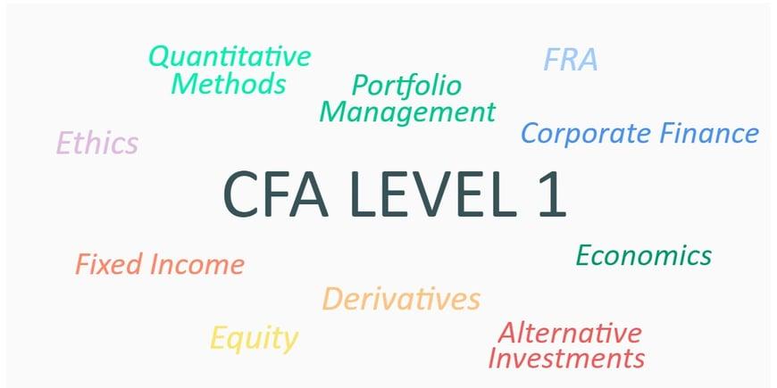 Các Nguồn Download Tài Liệu CFA Level 1 2019