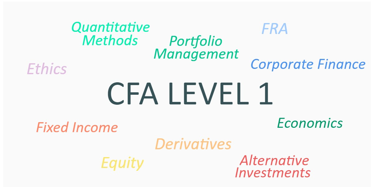 Các Nguồn Download Tài Liệu CFA Level 1 Hữu Ích